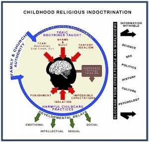 A GRAPH Childhood Indoctrination color