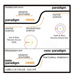 Masterdating define paradigm